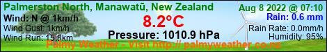 Palmy Weather - Palmerston North, New Zealand. The heart of the Manawatu